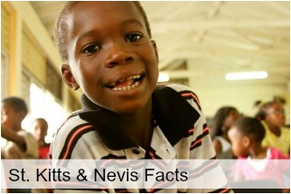 More About St. Kitts and Nevis